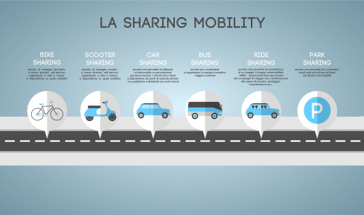 "The ""National Report on the Development of Sharing Mobility in Italy"" presented today"